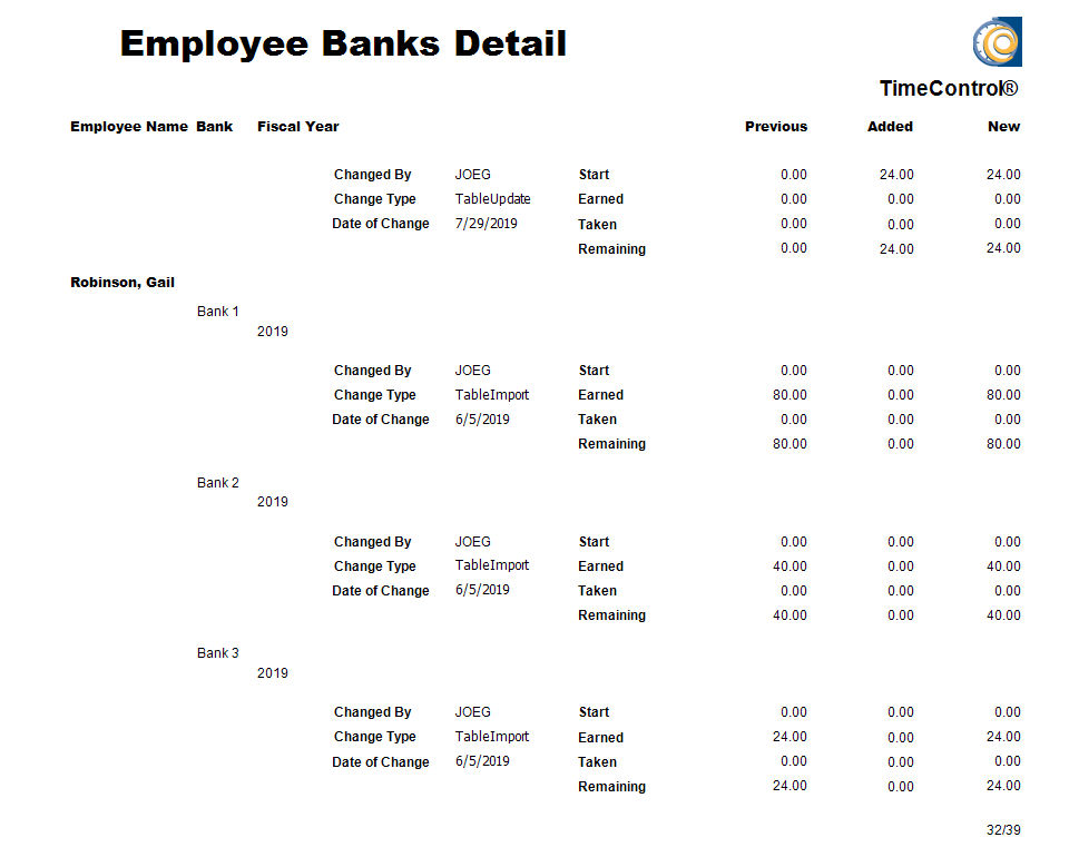 Employee Banks Detail